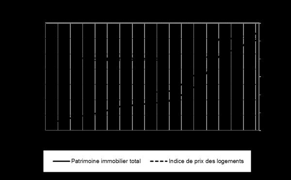 Gr Patri imo et prix (art Piketty)
