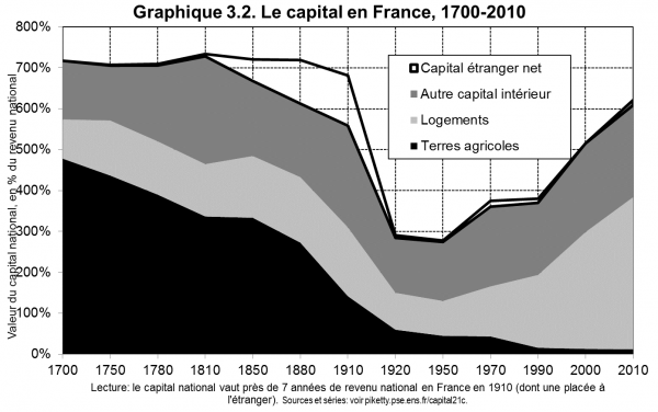 Gr Piketty
